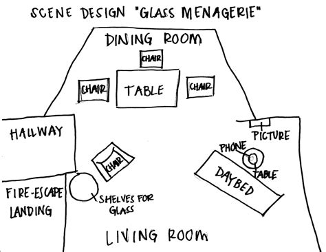 Create A Floor Plan set diagram the glass menagerie