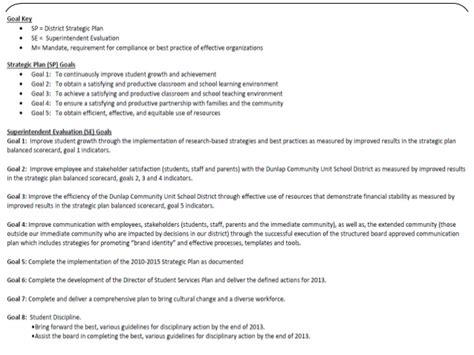 setting career objectives setting career objectives best free home design idea
