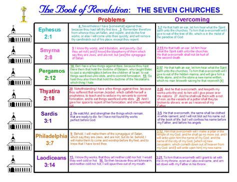 Superior Letters To The Seven Churches #2: Rev7churches.gif