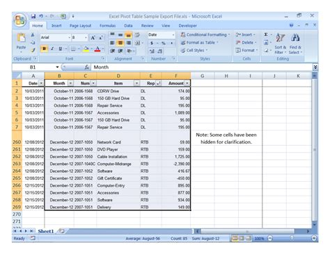 What Are Excel Pivot Tables by Beginning Of Pivot Table Creation