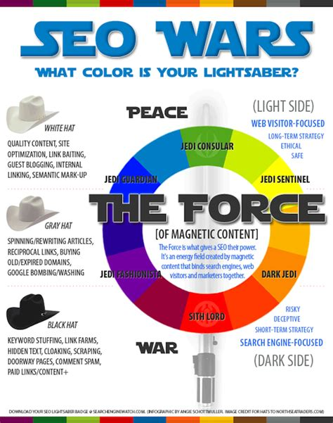 lightsaber color meanings seo wars what color is your lightsaber infographic