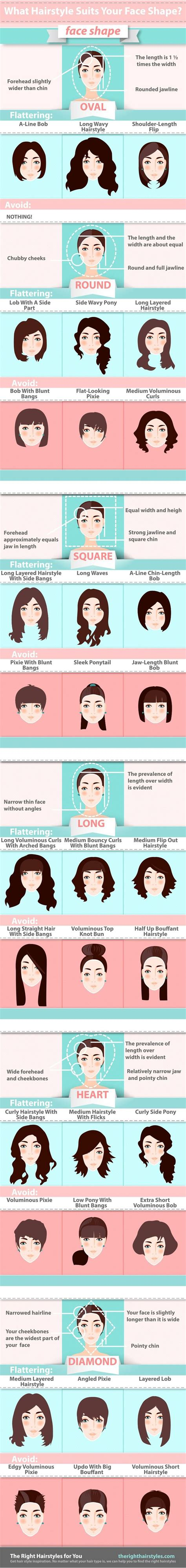 shapes of heads with haircuts that fit them 72 best images about best styles face shape on pinterest