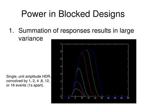 experiment design power ppt issues in experimental design powerpoint