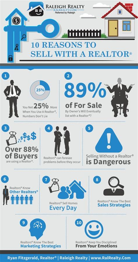 real estate agents estate agents and to sell on