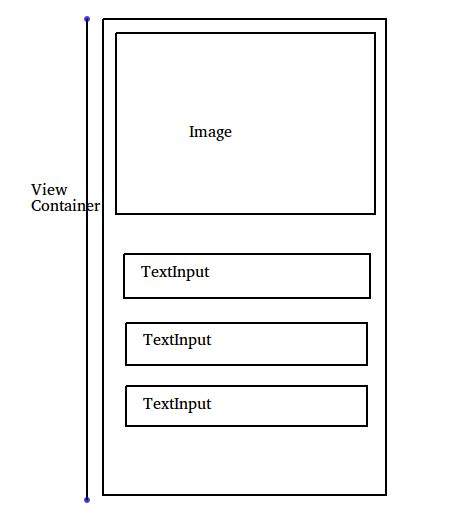 unity layout element flexible height css how to distribute image and child elements evenly