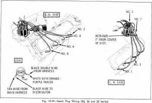spark wiring diagram of 1966 oldsmobile 34 36 and 38 series south tribune 11 21
