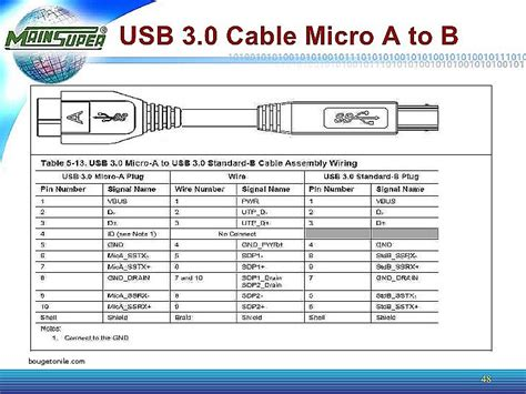 usb 3 0 cable wiring diagram wiring diagram with description