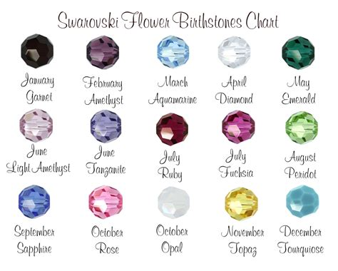 june color add on birthstone by futureheirloomdesign on etsy