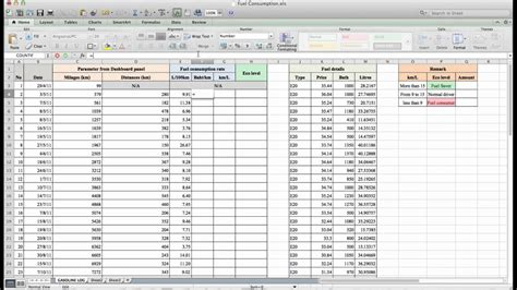 boat trip calculator how to calculate fuel consumption by using microsoft excel