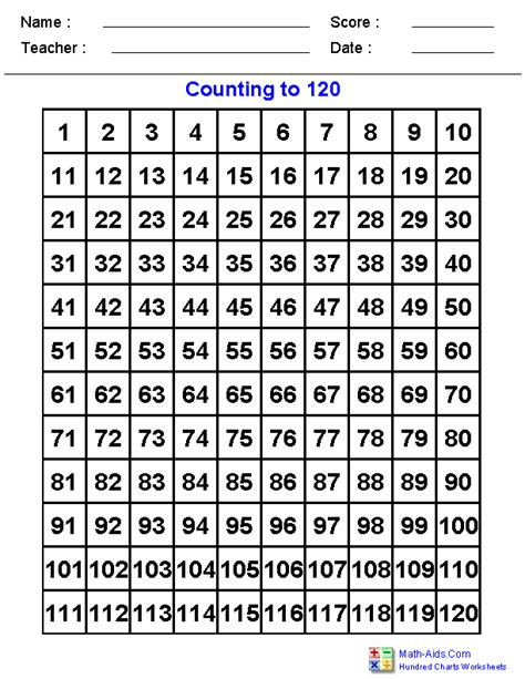 Counting To 120 Worksheets by Hundreds Chart Dynamically Created Hundreds Charts