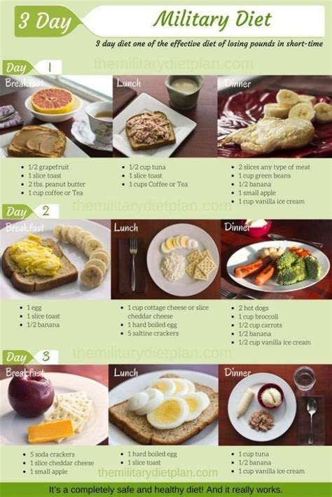 Food 6 Day Detox Drop by 25 Best Ideas About 3 Day Diet On Lose