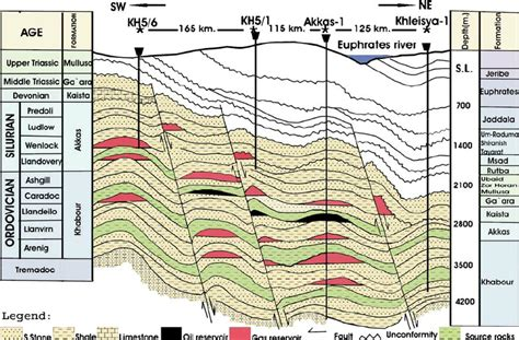 structural cross section structural cross section through the investigated wells
