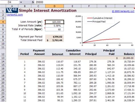 Credit Card Amortization Template 30 Year Fha Mortgage Rates Finance One