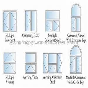 Andersen Awning Window Hardware Pvc Arch Fixed Glass Windows View Fixed Glass Windows Mq
