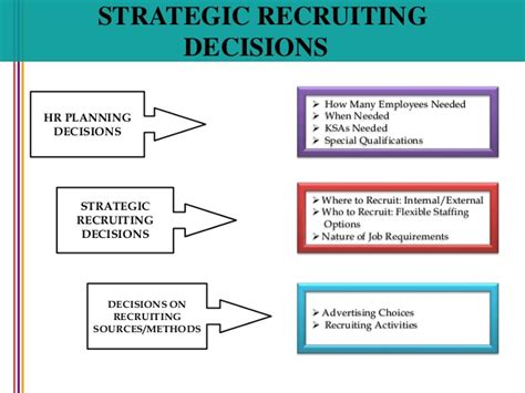 Mba School Selection Strategy by Articles Of Recruitment And Selection Process
