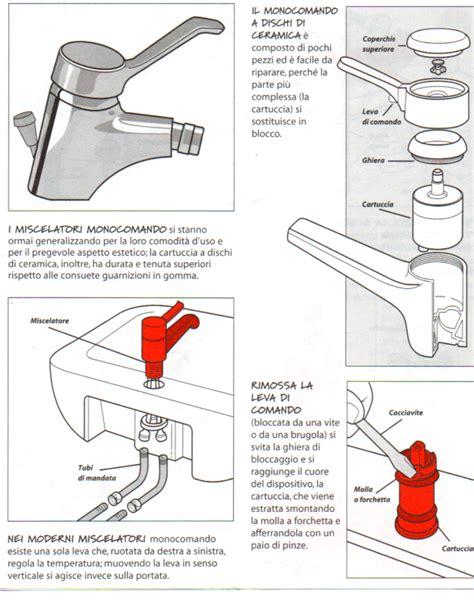 come smontare un rubinetto miscelatore come smontare un rubinetto monocomando