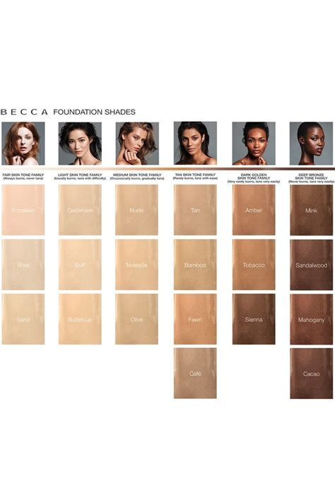 l shade shape guide 25 best ideas about becca foundation on pinterest