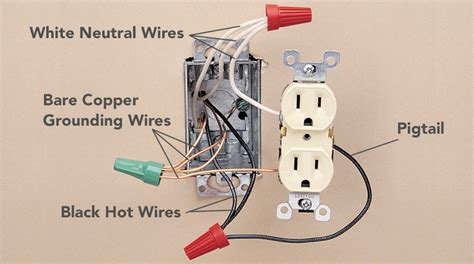 how to wire a receptacle with 3 wires wiring diagram manual