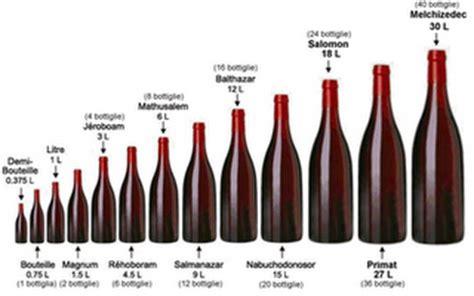 2 litri d acqua quanti bicchieri sono unit 224 di misura paperblog