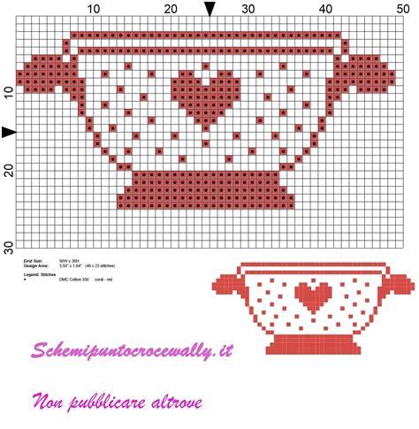 punto croce cucina schemi gratis scolapasta monocolore schema punto croce schemi punto