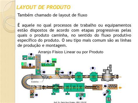 layout processo produtivo layout para linha de produ 199 195 o e tecnologia cad cam ppt