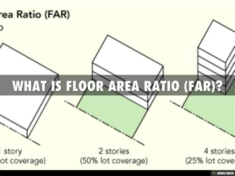 Floor Are Ratio by What Is Floor Area Ratio Far