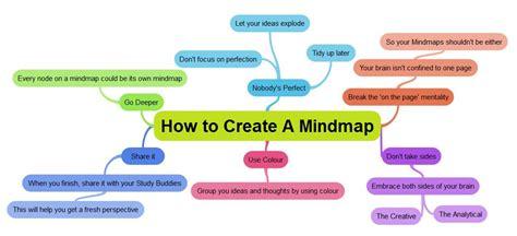 mind maps creator using examtime for collaborative learning examtime