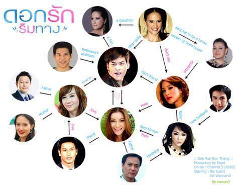 cadena de amor flower wikipedia dok ruk rim tang wiki drama fandom powered by wikia