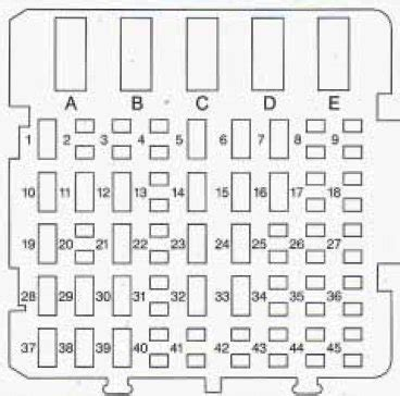 Oldsmobile Cutlass Supreme 1995 Fuse Box Diagram