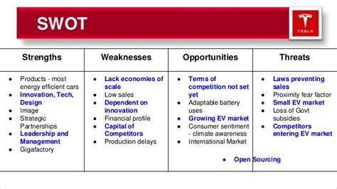 tesla motors analysis tesla presentation 2