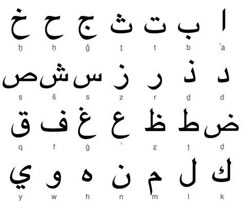 arabic alphabet wikidata