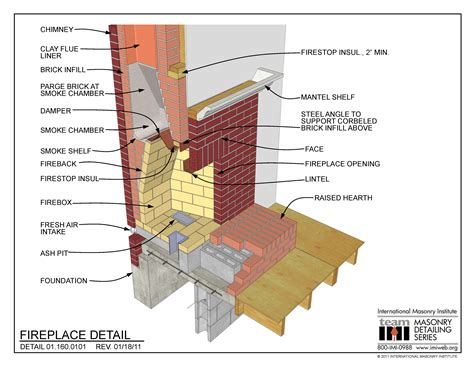 Fireplace Chimney Construction by 01 160 0101 Fireplace Detail International Masonry