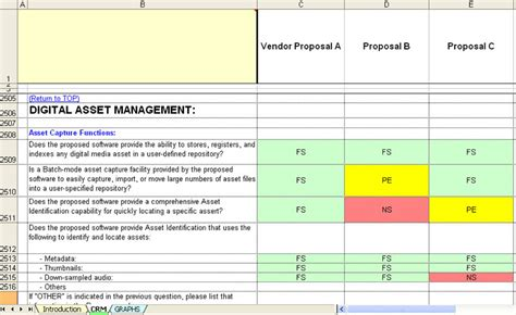 Software Scorecard Template Scorecard Templates System Comparison Software Evaluation Rfp Templates