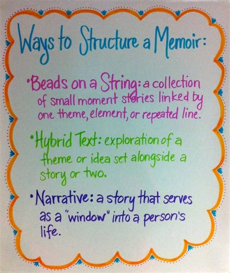 How To Write A Memoir Essay by 25 Best Ideas About Memoir Writing On Memoirs Journal Writing Prompts And Creative