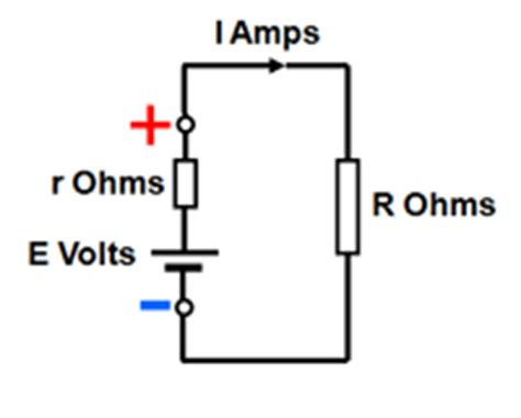 load resistor r is attached to a battery electropaedia battery beginners page