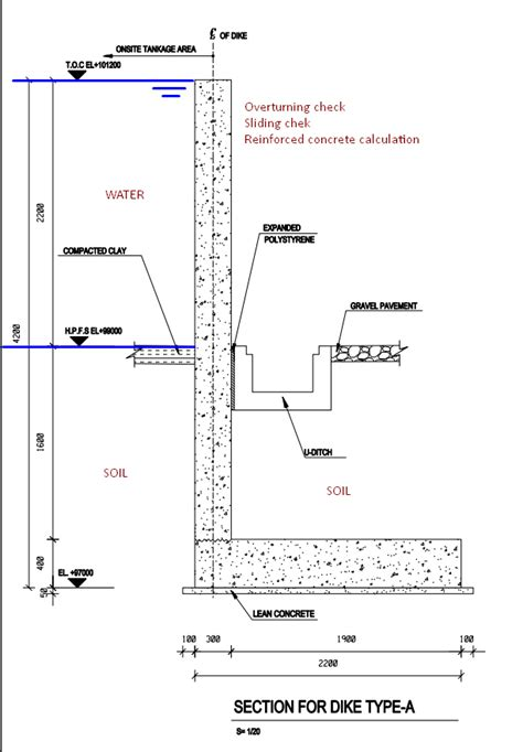 Solved: RETAINING WALL + FOUNDATION MODELLING - HELP