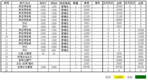 2011 03 18 01 11 裝潢日記-土水磁磚+門窗報價 .txt
