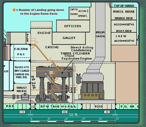 Ship Engine Room Layout Design by Wwii Liberty Ships