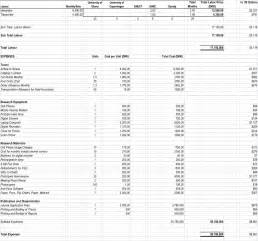 research proposal budget template stonewall services