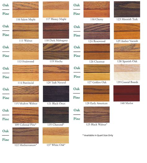stain colors zar wood stain color chart pine oak ranch bath wood