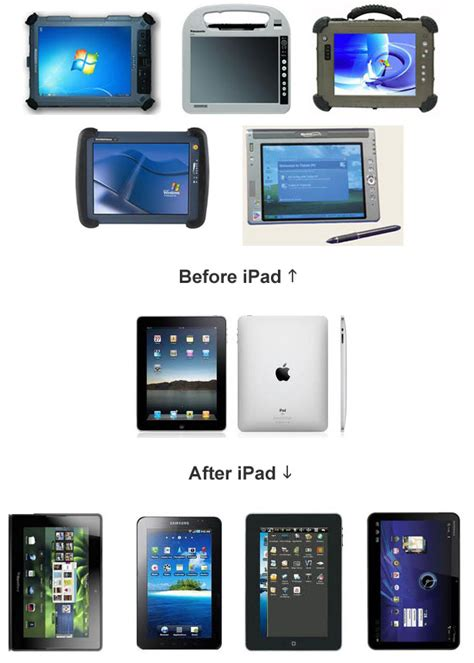 Tablet Apple Android image gallery history