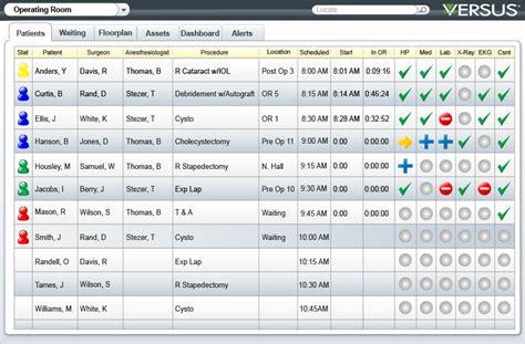 operating room scheduler description operating room efficiency advantages or versus rtls