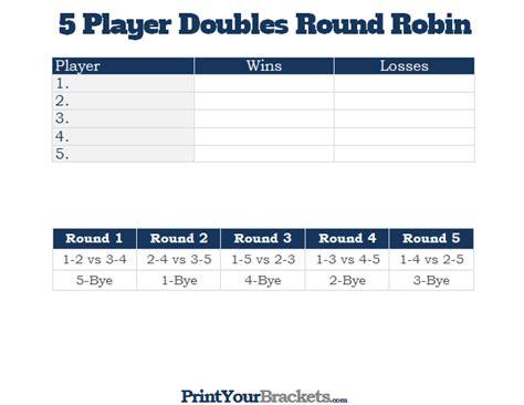 5 team round robin bing images
