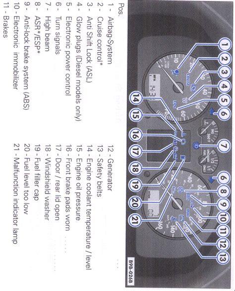 volkswagen dash light meanings vw rabbit dashboard warning lights iron blog