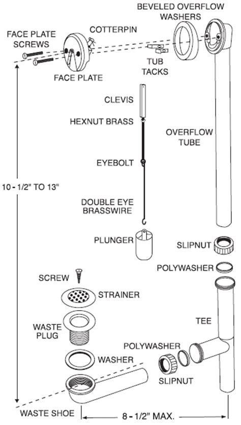 bathtub drain installation instructions 64w bath drain triplever strainer installation instructions the keeney