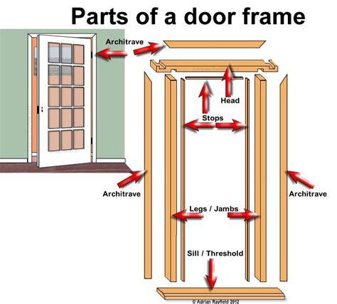 Interior Door Parts Parts Of Interior Door Frame 4 Photos 1bestdoor Org