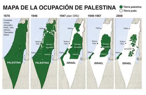 Tas Palestina prensapopularsolidaria