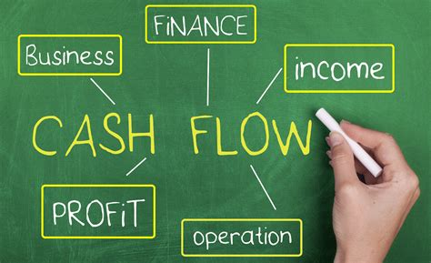 sle cash flow problems 5 problemas comunes de cash flow facturedo medium