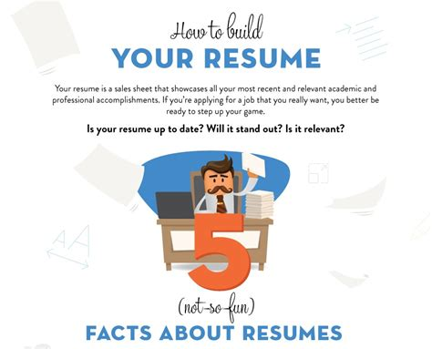 Build Your Resume by How To Build Your Resume