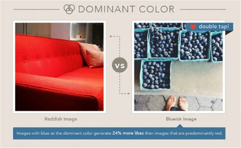 what color are dominant how to use instagram to promote your brand and drive sales